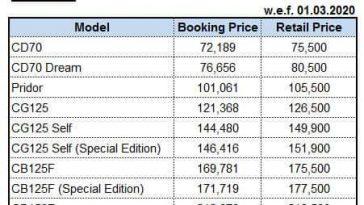 All Honda Bike Prices in 2020 Pakistan